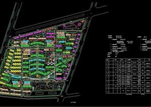 某住宅山庄规划cad总平面图