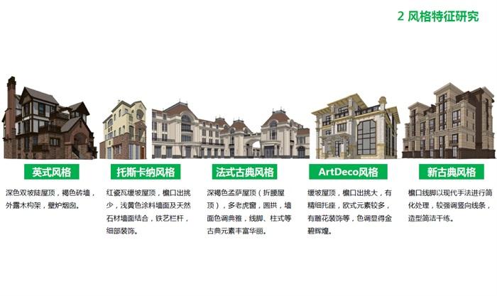 包头美百纳国际社区修建性详细规划(2)