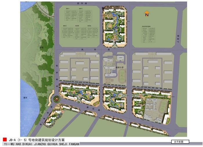某大型欧式风格住宅小区文本(1)