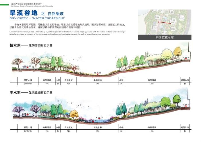 某大学新校区景观设计方案(5)