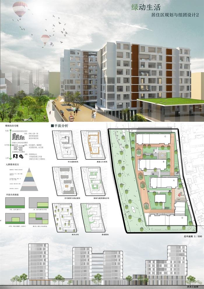住宅规划(2)