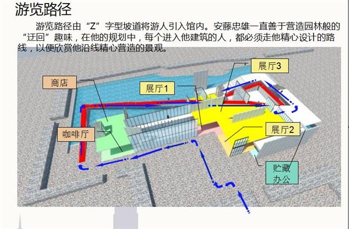 安藤忠雄大師經典作品成羽町美術館案例分析su+cad+文本(1)