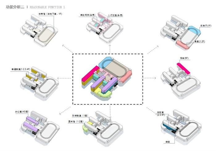 现代创意交流共享新型教学空间中小学校园规划设计su模型 cad 超清效果图 平面填色图 psd 分析文本(2)