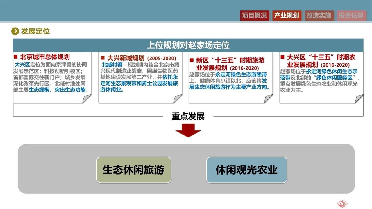 赵家场美丽乡村实施方案汇报2019-2-280019