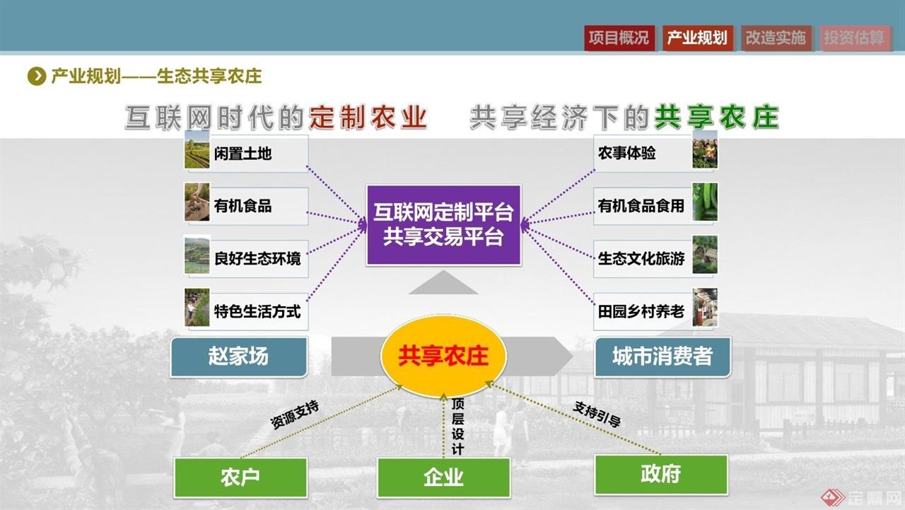 赵家场美丽乡村实施方案汇报2019-2-280022