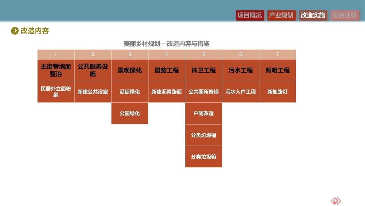 赵家场美丽乡村实施方案汇报2019-2-280028