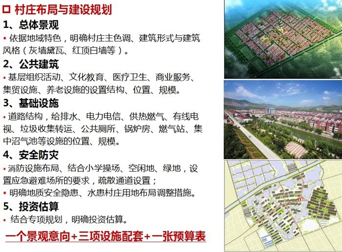 美丽乡村规划设计ppt方案(2)