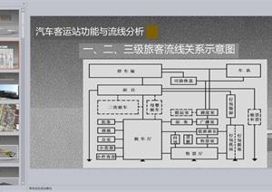 武汉汽车客运站PPT调研