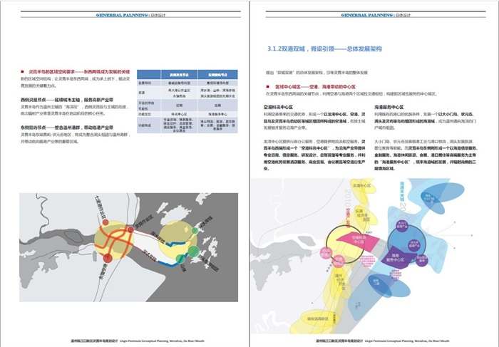 温州瓯江口新区规划设计方案高清文本(10)