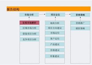 某益寿轩国际老年康乐中式项目沟通pdf文本