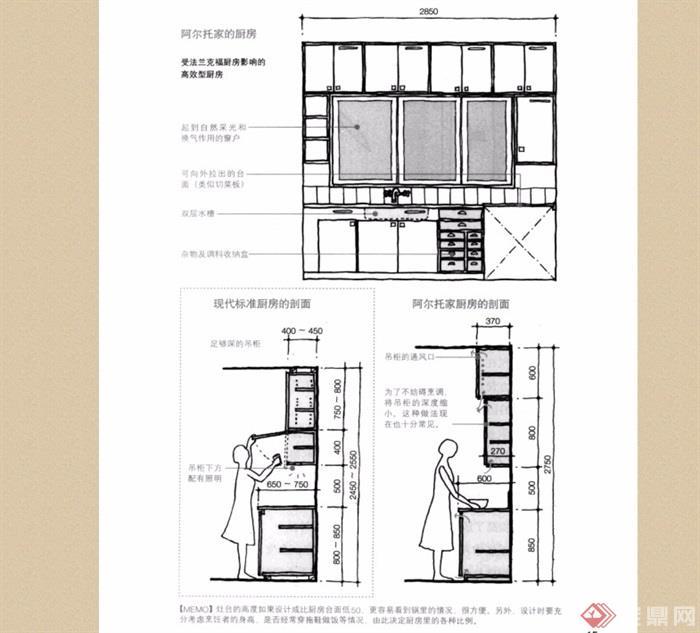 某室内装修知识素材pdf文本