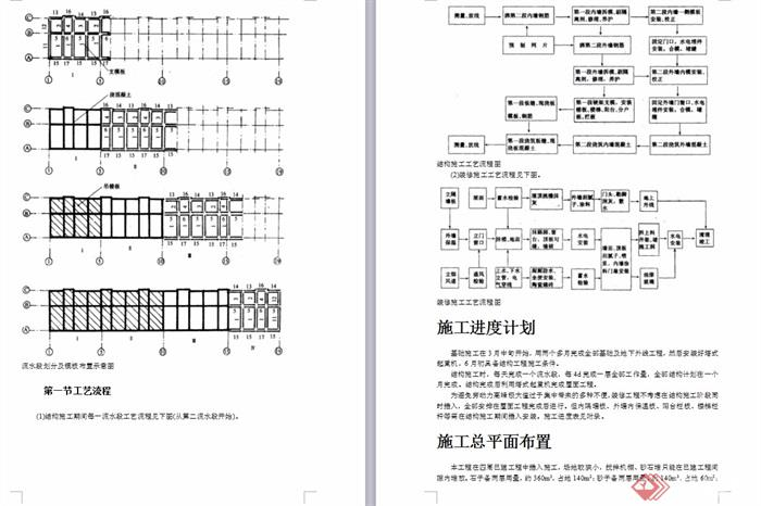 某多層住宅摟工程施工組織設計方案word文本