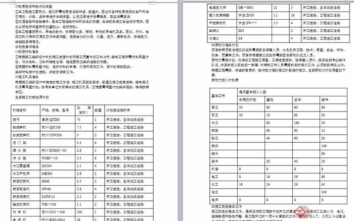 天津某框架購物廣場施工組織設計方案word文本
