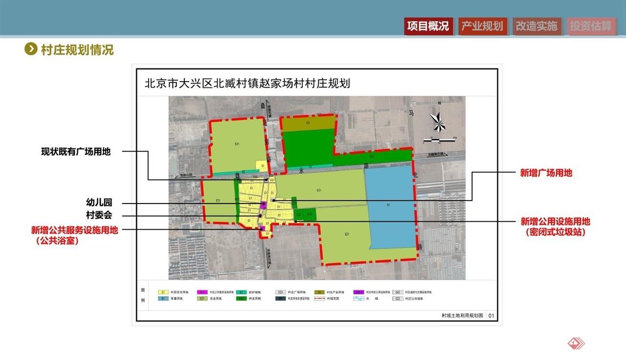 赵家场美丽乡村实施方案汇报2019-2-280008